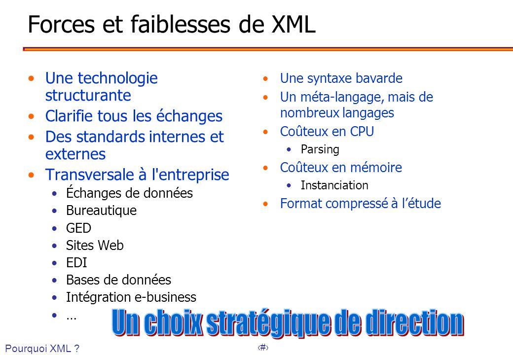 40 Forces et faiblesses de XML Une technologie structurante Clarifie tous les échanges Des standards internes et externes Transversale à l'entreprise