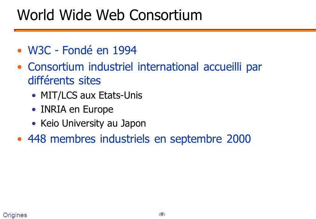 5 World Wide Web Consortium W3C - Fondé en 1994 Consortium industriel international accueilli par différents sites MIT/LCS aux Etats-Unis INRIA en Eur