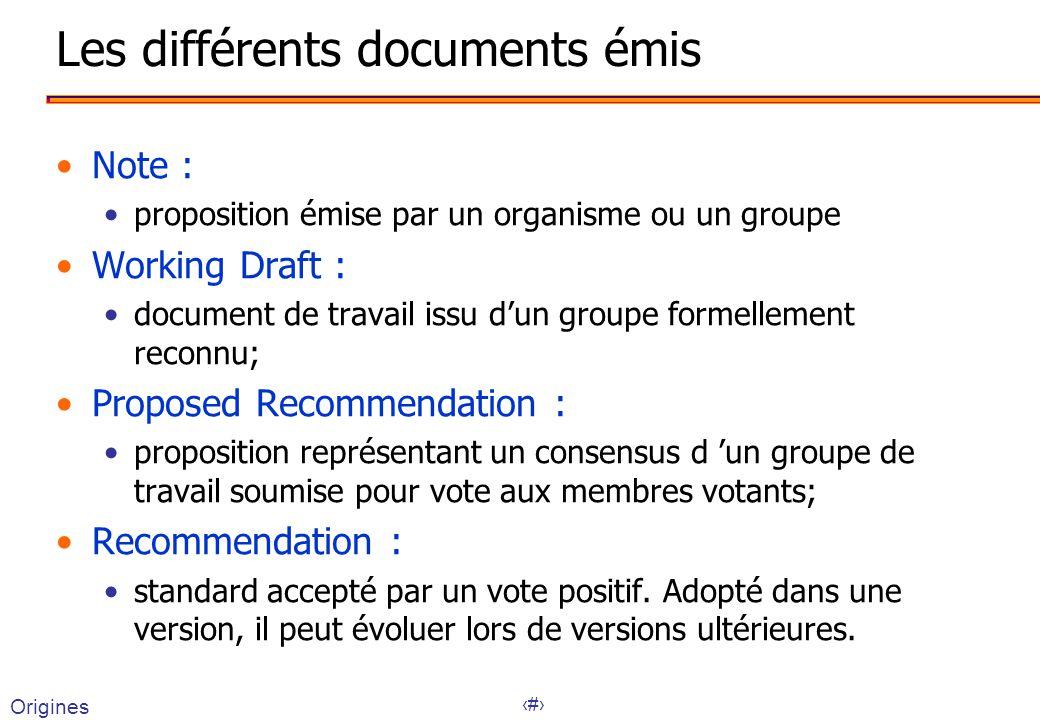 7 Les différents documents émis Note : proposition émise par un organisme ou un groupe Working Draft : document de travail issu dun groupe formellemen