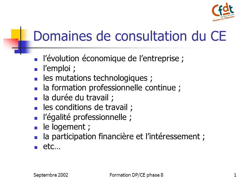 Septembre 2002Formation DP/CE phase 81 Domaines de consultation du CE lévolution économique de lentreprise ; lemploi ; les mutations technologiques ; la formation professionnelle continue ; la durée du travail ; les conditions de travail ; légalité professionnelle ; le logement ; la participation financière et lintéressement ; etc…