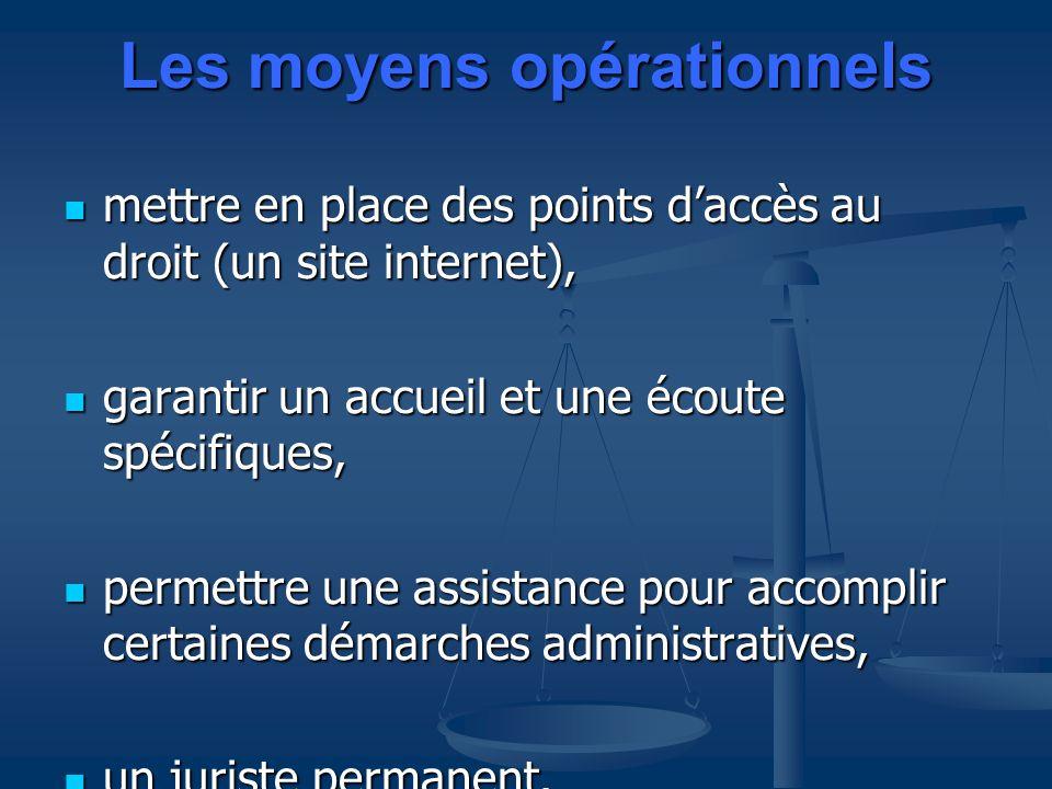 Les moyens opérationnels mettre en place des points daccès au droit (un site internet), mettre en place des points daccès au droit (un site internet),