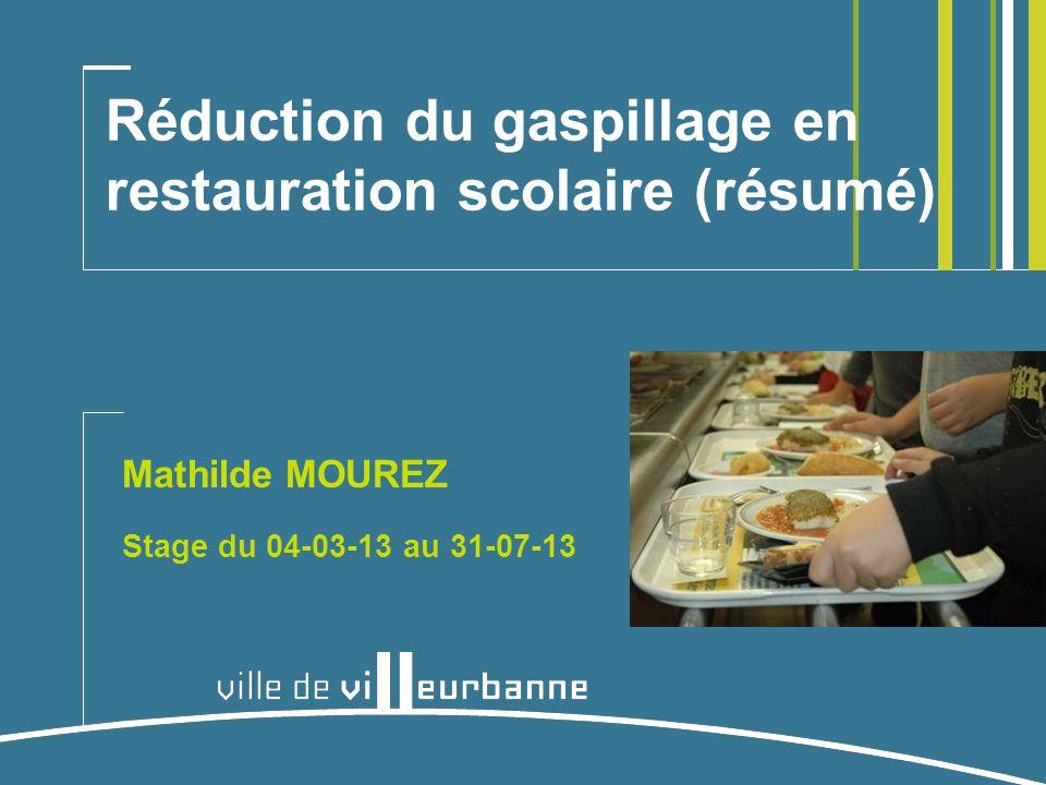 Réduction du gaspillage en restauration scolaire (résumé) Mathilde MOUREZ Stage du 04-03-13 au 31-07-13
