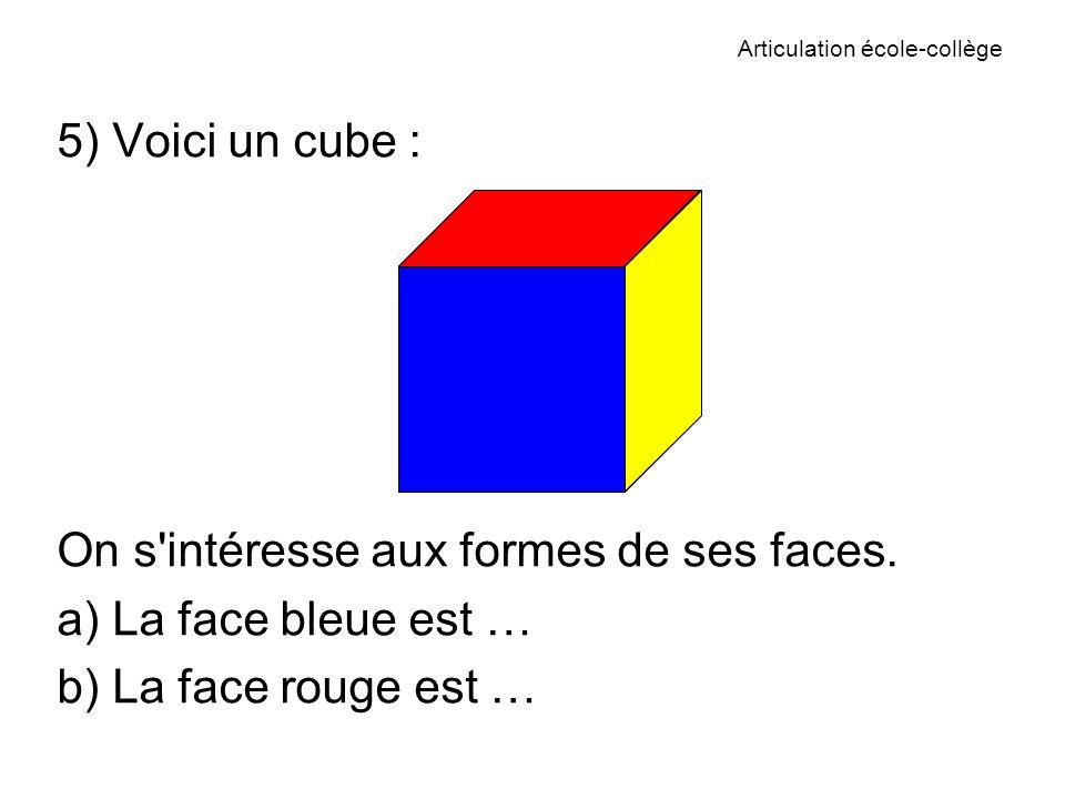Articulation école-collège 5) Voici un cube : On s intéresse aux formes de ses faces.