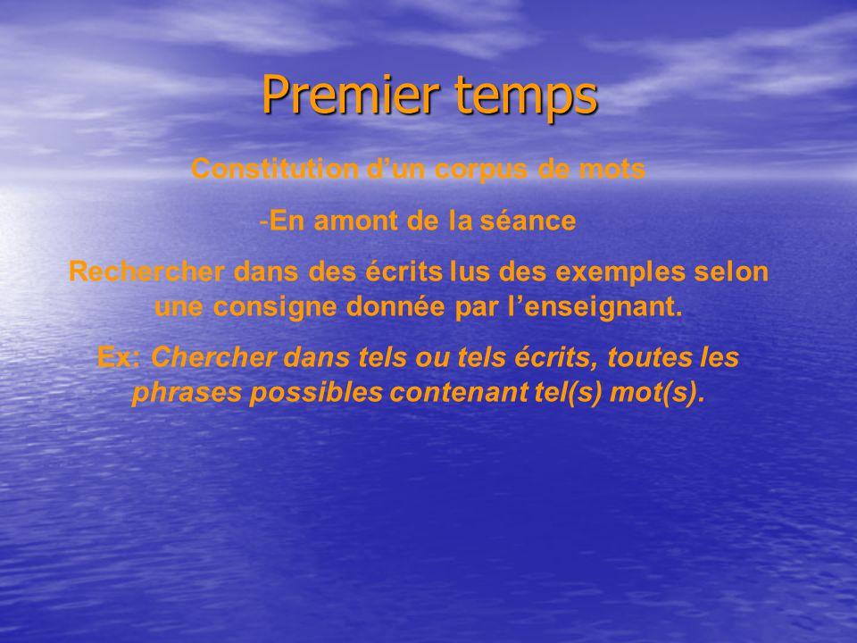 Premier temps Constitution dun corpus de mots -En amont de la séance Rechercher dans des écrits lus des exemples selon une consigne donnée par lenseignant.