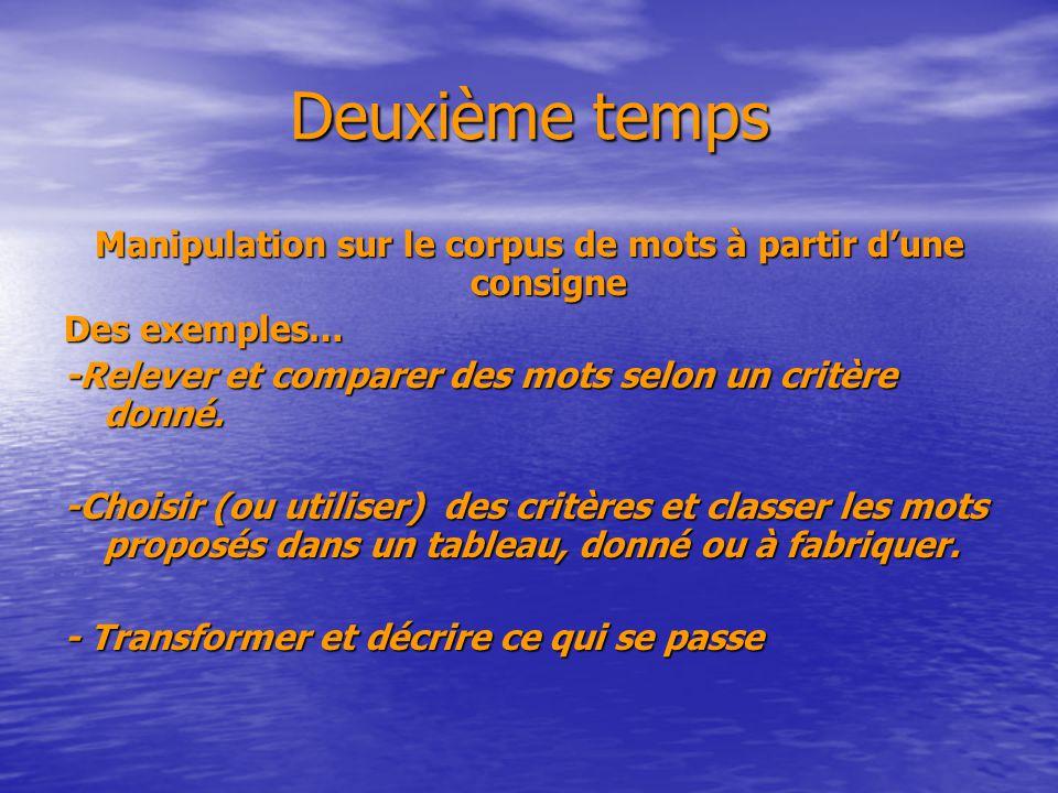 Deuxième temps Manipulation sur le corpus de mots à partir dune consigne Des exemples… -Relever et comparer des mots selon un critère donné.