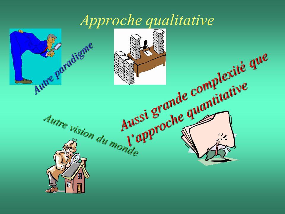 Approche qualitative Autre paradigme Autre vision du monde Aussi grande complexité que lapproche quantitative