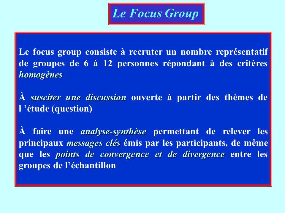 homogènes Le focus group consiste à recruter un nombre représentatif de groupes de 6 à 12 personnes répondant à des critères homogènes susciter une discussion À susciter une discussion ouverte à partir des thèmes de l étude (question) analyse-synthèse messages clés points de convergence et de divergence À faire une analyse-synthèse permettant de relever les principaux messages clés émis par les participants, de même que les points de convergence et de divergence entre les groupes de léchantillon Le Focus Group