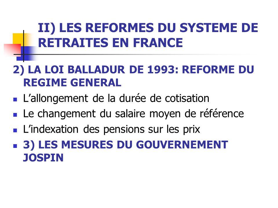 II) LES REFORMES DU SYSTEME DE RETRAITES EN FRANCE 2) LA LOI BALLADUR DE 1993: REFORME DU REGIME GENERAL Lallongement de la durée de cotisation Le changement du salaire moyen de référence Lindexation des pensions sur les prix 3) LES MESURES DU GOUVERNEMENT JOSPIN
