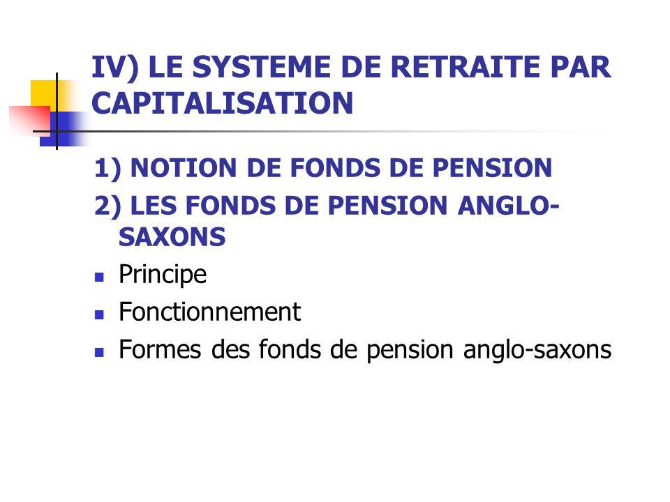 IV) LE SYSTEME DE RETRAITE PAR CAPITALISATION 1) NOTION DE FONDS DE PENSION 2) LES FONDS DE PENSION ANGLO- SAXONS Principe Fonctionnement Formes des fonds de pension anglo-saxons