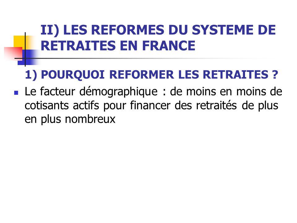 II) LES REFORMES DU SYSTEME DE RETRAITES EN FRANCE 1) POURQUOI REFORMER LES RETRAITES .
