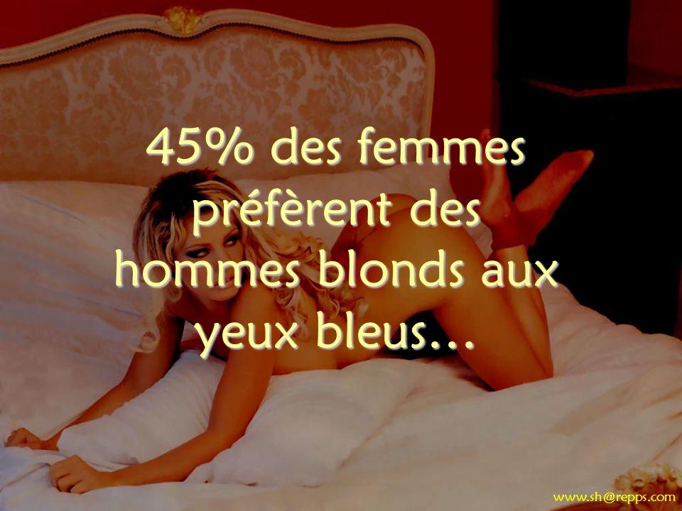 45% des femmes préfèrent des hommes blonds aux yeux bleus… www.sh@repps.com
