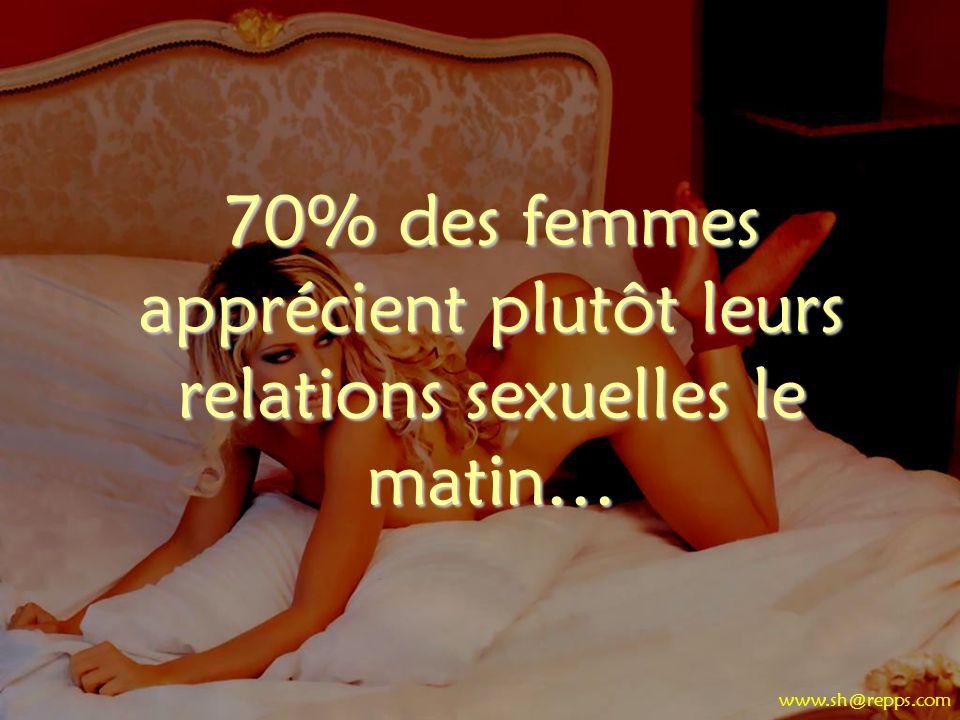 70% des femmes apprécient plutôt leurs relations sexuelles le matin… www.sh@repps.com
