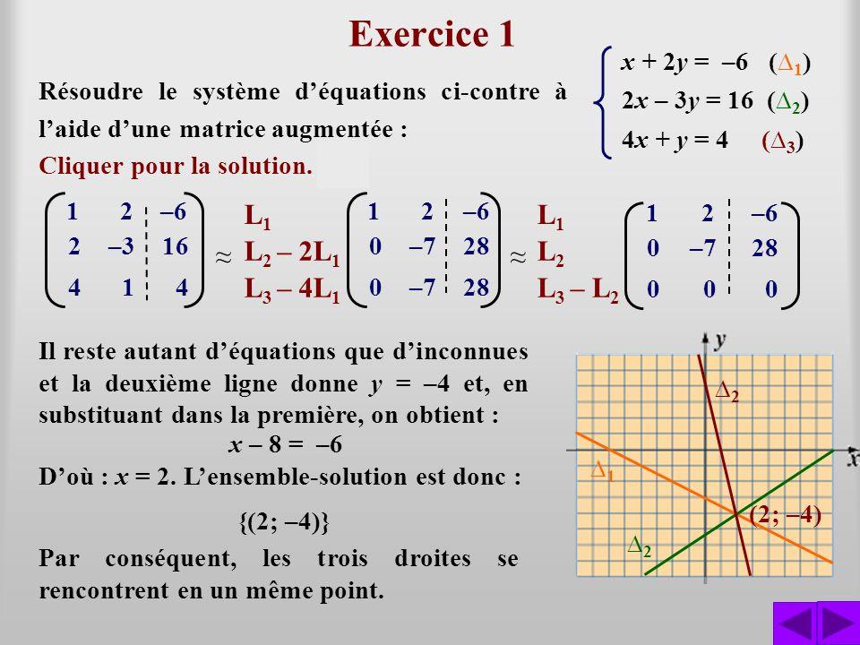 Exercice 1 Résoudre le système déquations ci-contre à laide dune matrice augmentée : x + 2y = –6 ( 1 ) 2x – 3y = 16 ( 2 ) Il reste autant déquations q