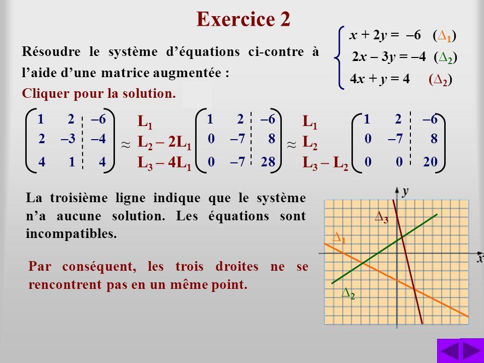 Exercice 2 Résoudre le système déquations ci-contre à laide dune matrice augmentée : x + 2y = –6 ( 1 ) 2x – 3y = –4 ( 2 ) La troisième ligne indique q