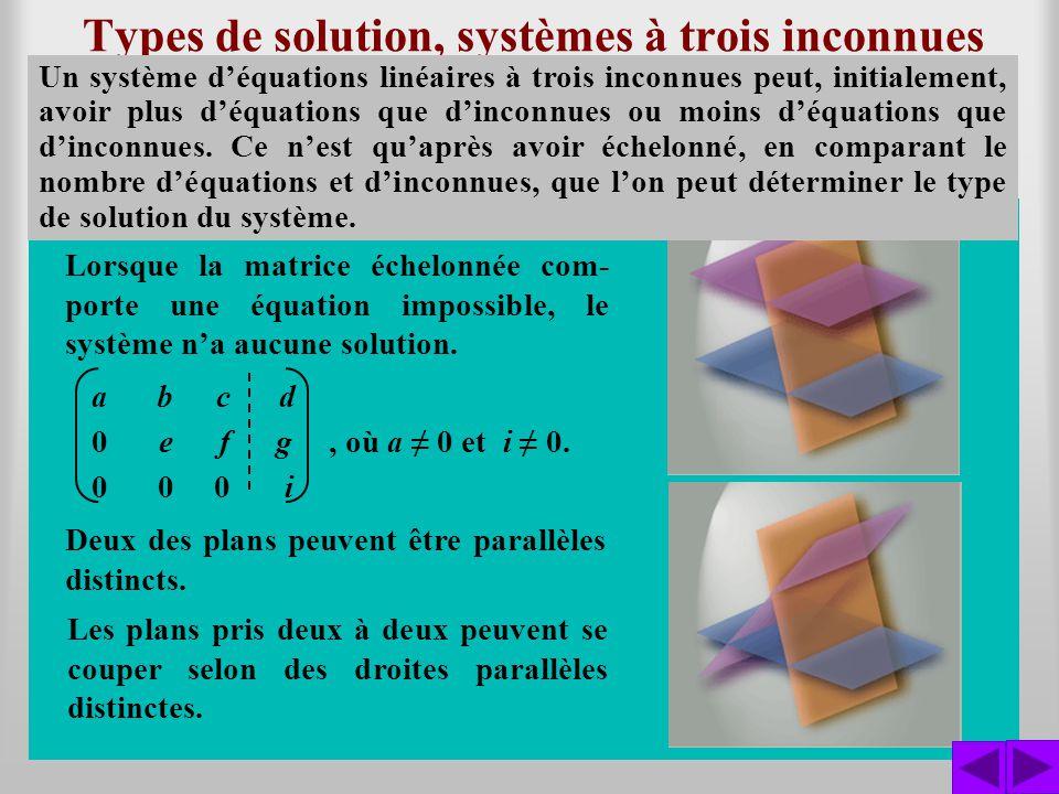 Types de solution, systèmes à trois inconnues Solution unique SS Lorsquil reste autant déquations que dinconnues après avoir éche- lonné, on a une sol