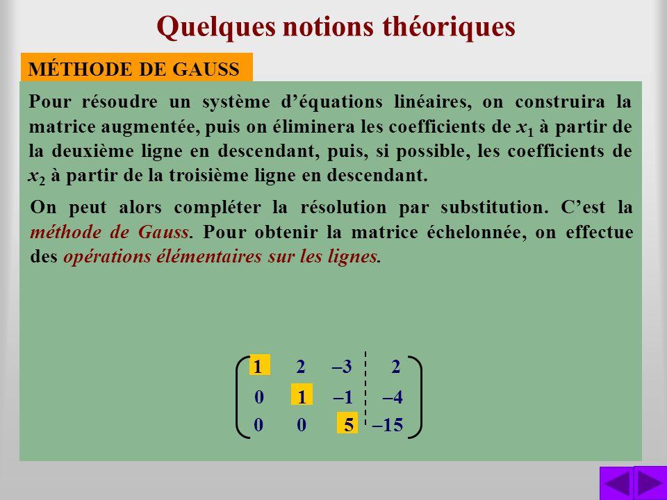Quelques notions théoriques Une matrice échelon (ou matrice échelonnée) est une matrice dont le nombre de zéros précédant le premier élément non nul d