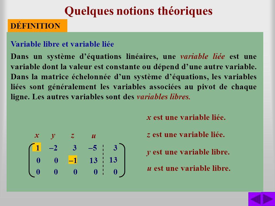 Quelques notions théoriques DÉFINITION Variable libre et variable liée Dans un système déquations linéaires, une variable liée est une variable dont l