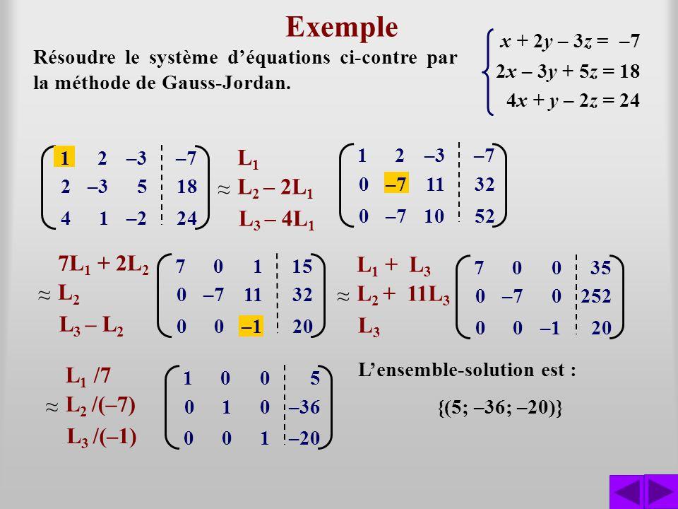Exemple Résoudre le système déquations ci-contre par la méthode de Gauss-Jordan. x + 2y – 3z = –7 2x – 3y + 5z = 18 4x + y – 2z = 24 L1L1 L 2 – 2L 1 2