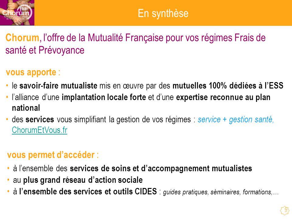 9 En synthèse Chorum, loffre de la Mutualité Française pour vos régimes Frais de santé et Prévoyance vous apporte : le savoir-faire mutualiste mis en