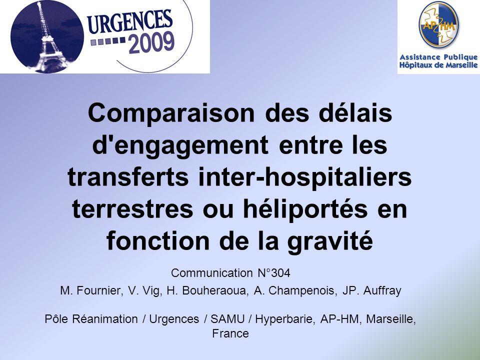 Comparaison des délais d engagement entre les transferts inter-hospitaliers terrestres ou héliportés en fonction de la gravité Communication N°304 M.