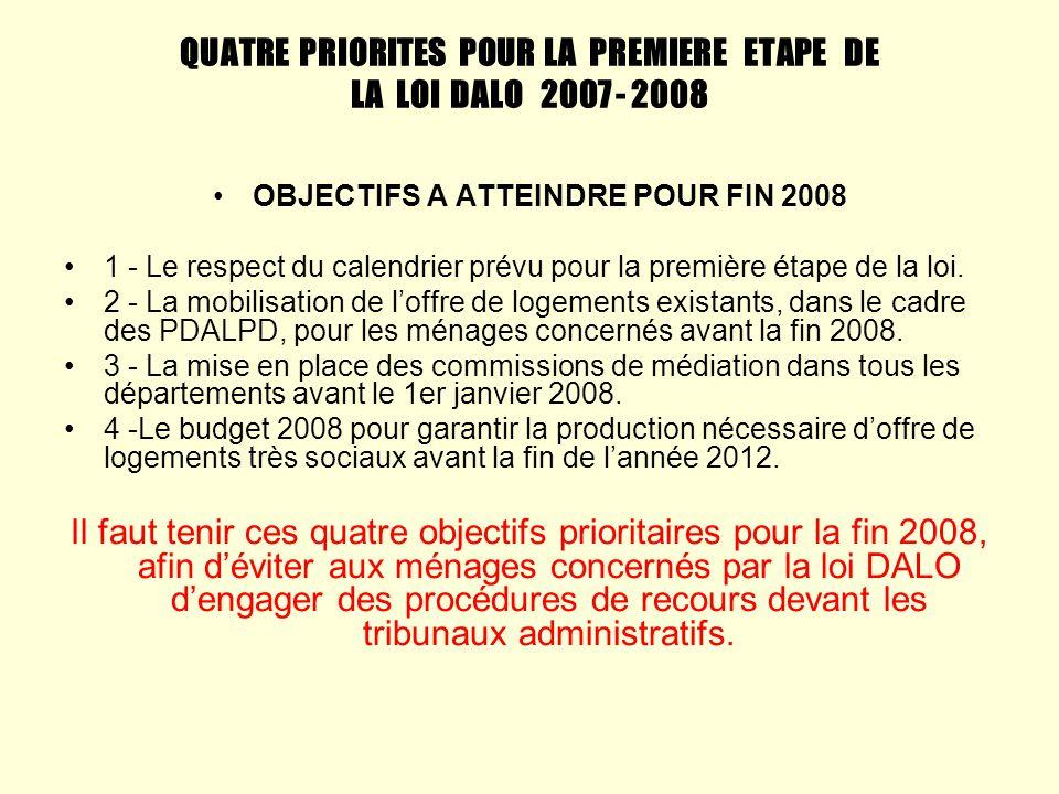 QUATRE PRIORITES POUR LA PREMIERE ETAPE DE LA LOI DALO 2007 - 2008 OBJECTIFS A ATTEINDRE POUR FIN 2008 1 - Le respect du calendrier prévu pour la prem