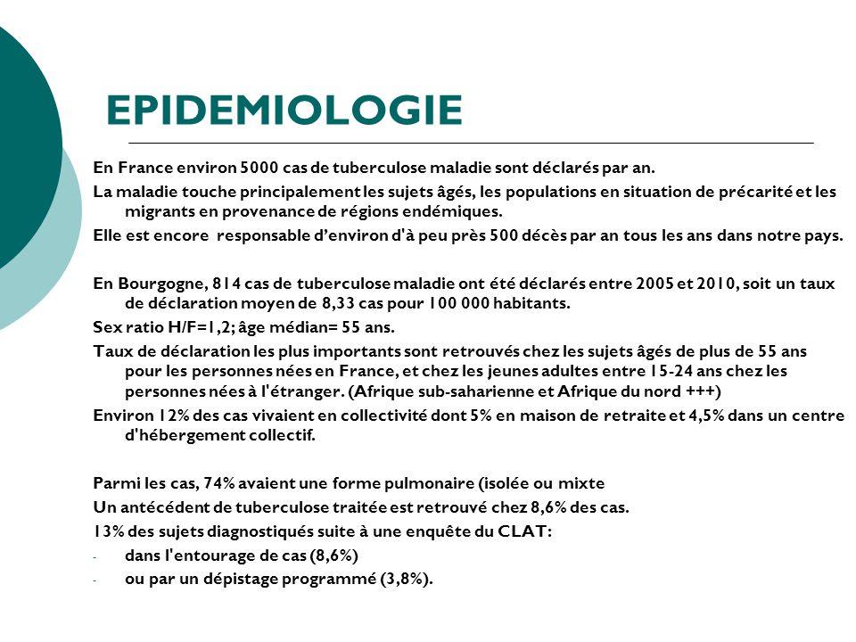 En France environ 5000 cas de tuberculose maladie sont déclarés par an. La maladie touche principalement les sujets âgés, les populations en situation