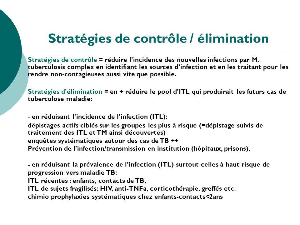 Stratégies de contrôle / élimination Stratégies de contrôle = réduire lincidence des nouvelles infections par M. tuberculosis complex en identifiant l