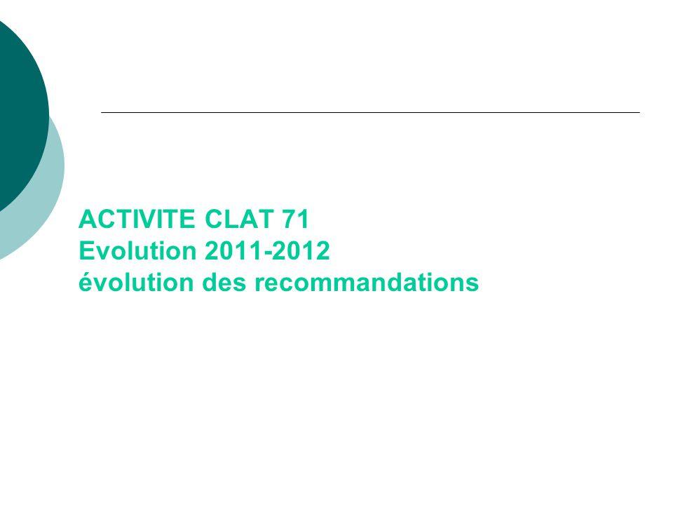 ACTIVITE CLAT 71 Evolution 2011-2012 évolution des recommandations