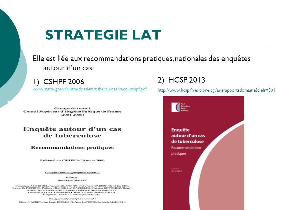 STRATEGIE LAT Elle est liée aux recommandations pratiques, nationales des enquêtes autour dun cas: 1)CSHPF 2006 www.sante.gouv.fr/htm/dossiers/tubercu
