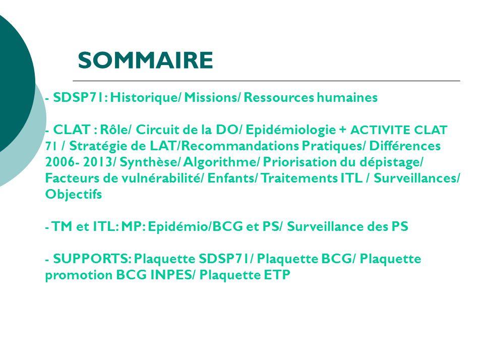 SOMMAIRE - SDSP71: Historique/ Missions/ Ressources humaines - CLAT : Rôle/ Circuit de la DO/ Epidémiologie + ACTIVITE CLAT 71 / Stratégie de LAT/Reco