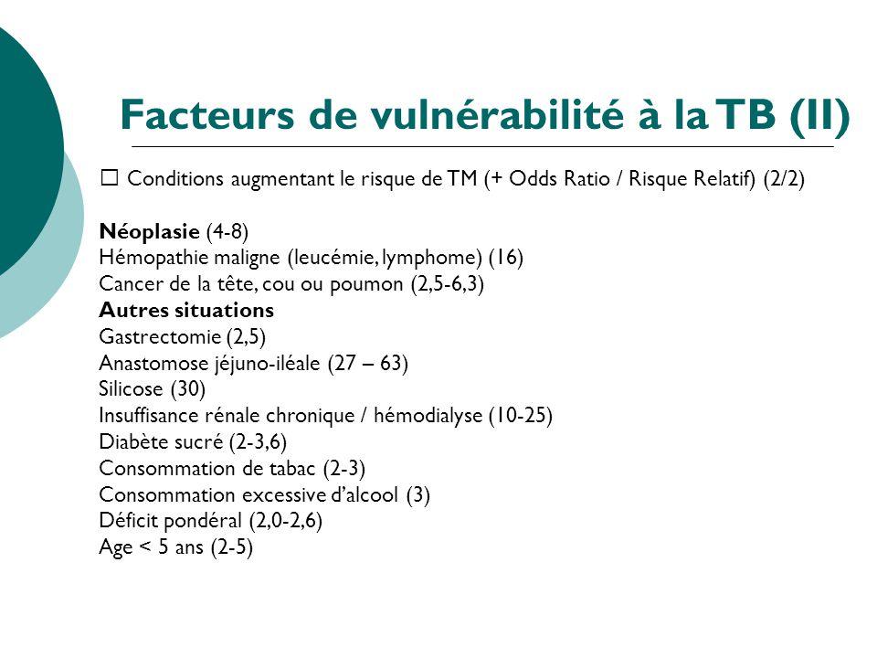 Conditions augmentant le risque de TM (+ Odds Ratio / Risque Relatif) (2/2) Néoplasie (4-8) Hémopathie maligne (leucémie, lymphome) (16) Cancer de la