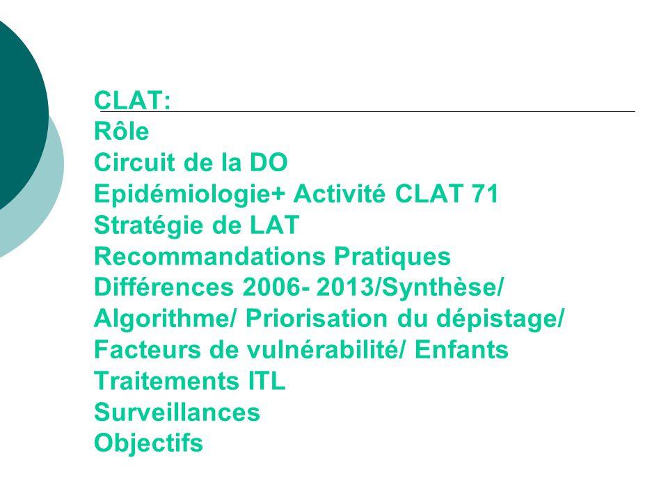 ROLE DU CLAT TB=Responsabilité/compétence de lEtat CLAT Loi de santé publique: Objectif 38: stabiliser lincidence globale de la tuberculose en renforçant la stratégie de lutte sur les groupes et zones à risque Financements dédiés/ Accès aux soins, gratuité (Article L3112-3), Politique vaccinale BCG Politique de santé spécifique (programme LAT 2007-2009) Services de lutte (CLAT) : - Décentralisées (Conseils Généraux/Départements) 1983 - Re-centralisées optionnellement 2005-2006 - Régionalisées (ARS) Loi 21 juillet 2009 – démarrage 1 avril 2010 Surveillance, Information, formation