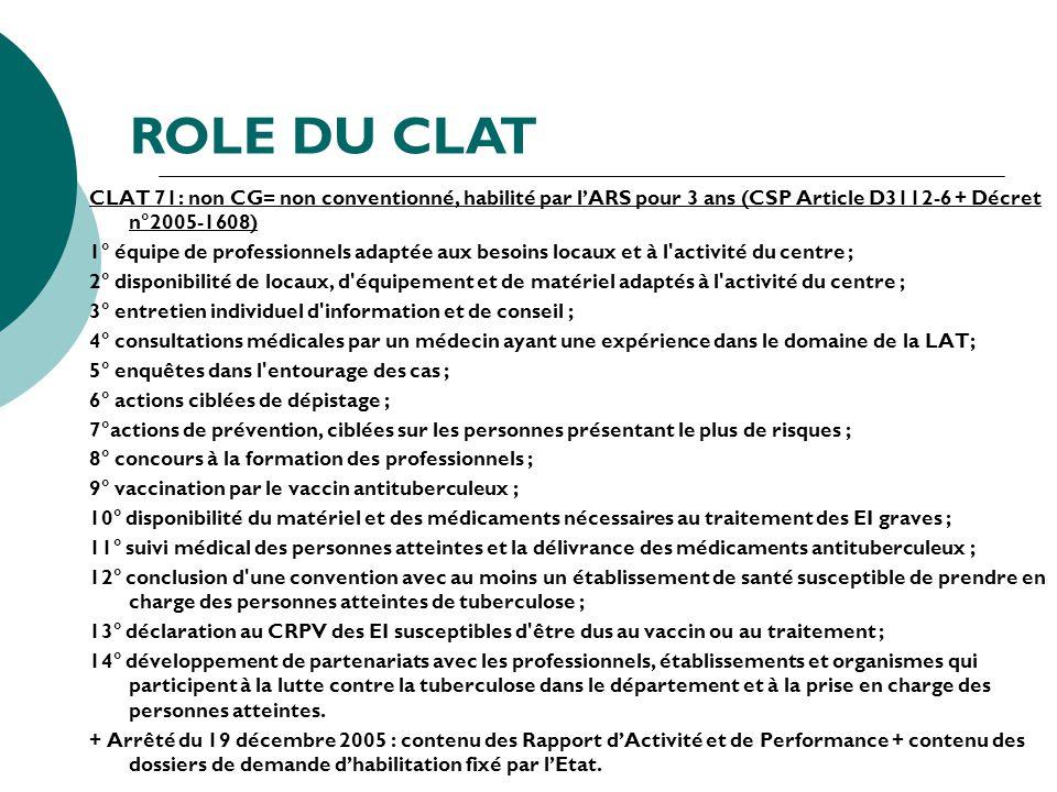 CLAT 71: non CG= non conventionné, habilité par lARS pour 3 ans (CSP Article D3112-6 + Décret n°2005-1608) 1° équipe de professionnels adaptée aux bes