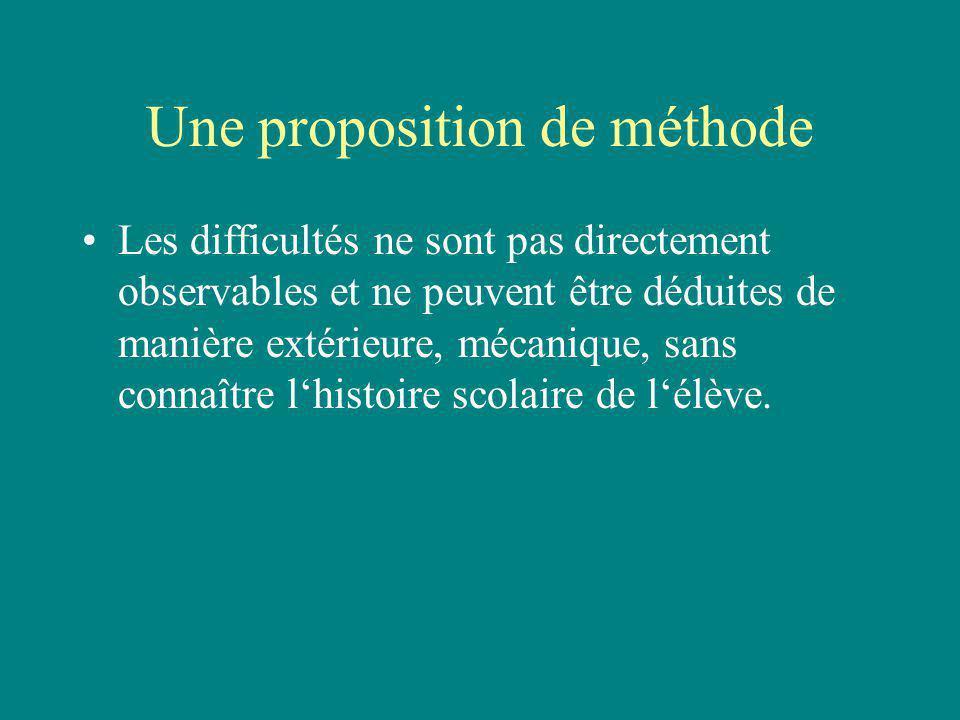Une proposition de méthode Les difficultés ne sont pas directement observables et ne peuvent être déduites de manière extérieure, mécanique, sans conn