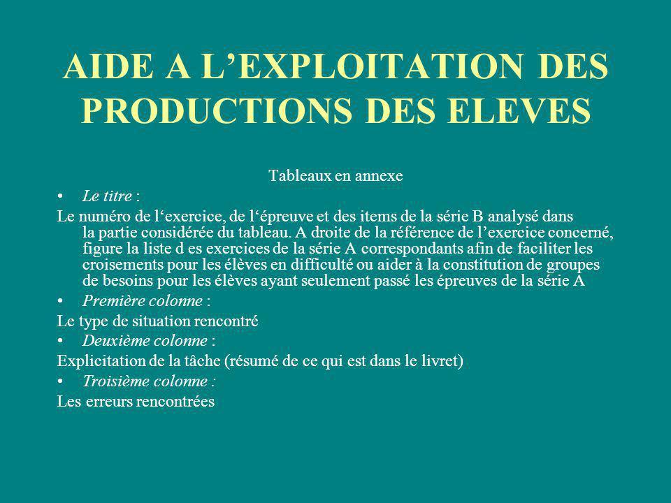 AIDE A LEXPLOITATION DES PRODUCTIONS DES ELEVES Tableaux en annexe Le titre : Le numéro de lexercice, de lépreuve et des items de la série B analysé d