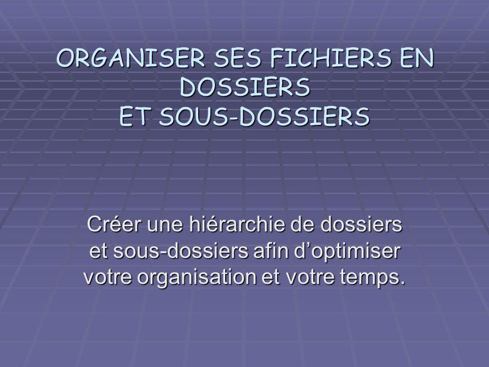 ORGANISER SES FICHIERS EN DOSSIERS ET SOUS-DOSSIERS Créer une hiérarchie de dossiers et sous-dossiers afin doptimiser votre organisation et votre temps.
