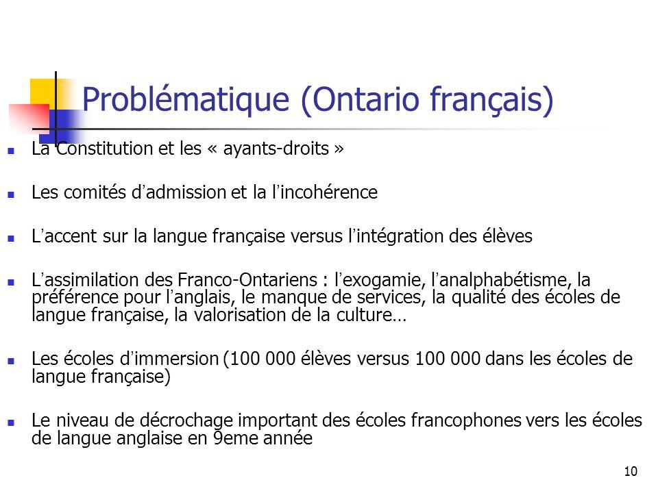10 Problématique (Ontario français) La Constitution et les « ayants-droits » Les comités d admission et la l incohérence L accent sur la langue frança