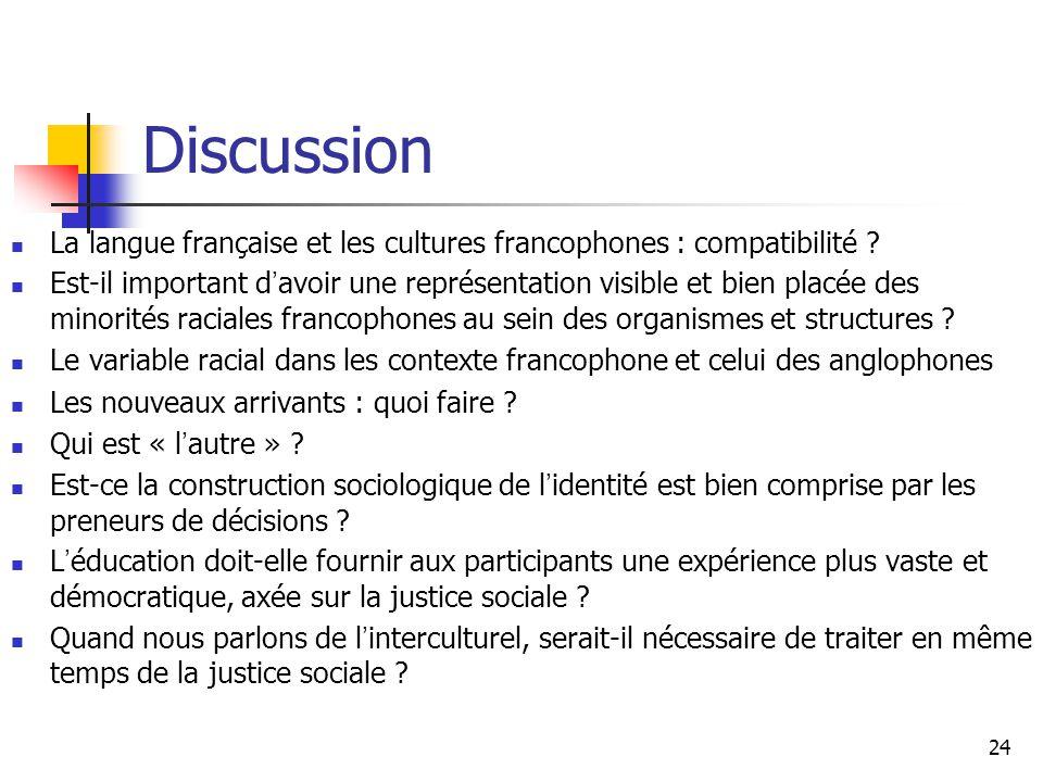 24 Discussion La langue française et les cultures francophones : compatibilité ? Est-il important d avoir une représentation visible et bien placée de