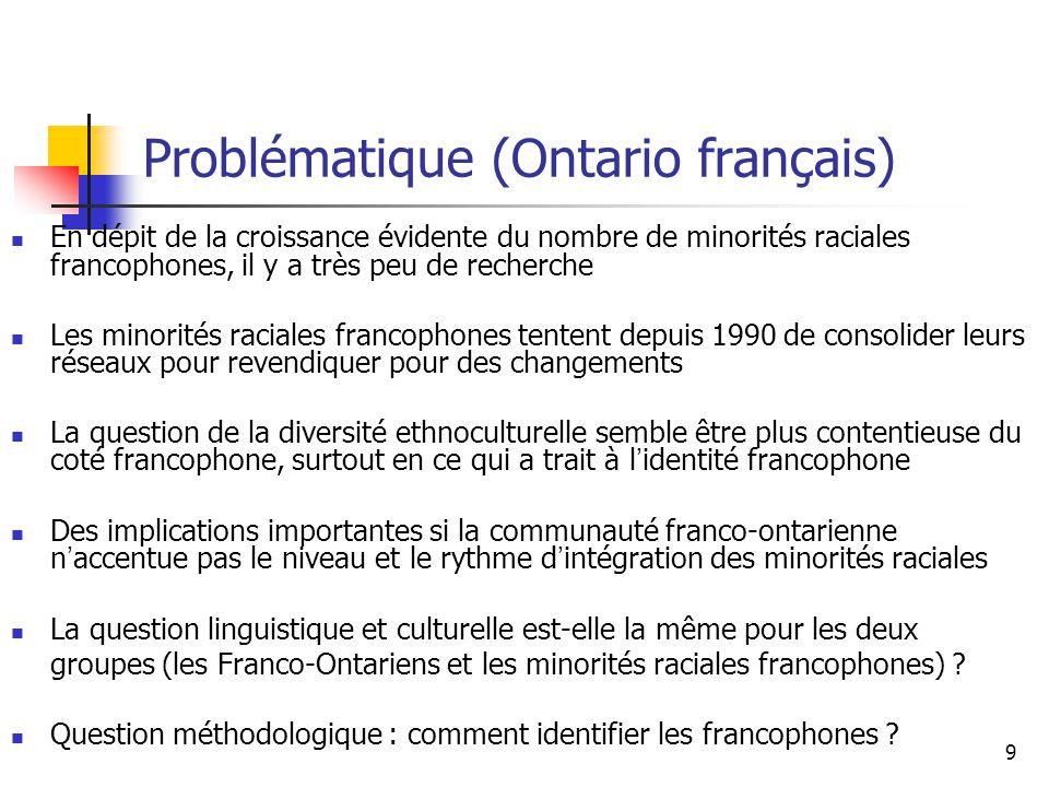 9 Problématique (Ontario français) En dépit de la croissance évidente du nombre de minorités raciales francophones, il y a très peu de recherche Les m