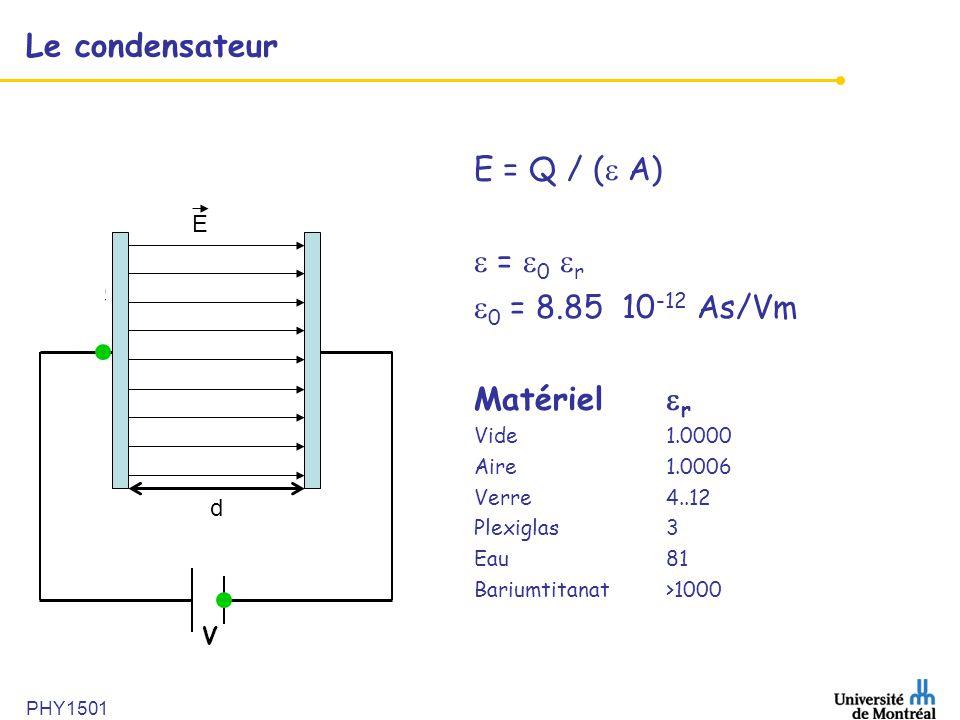 PHY1501 Le condensateur ++++++++++++++++++ ------------------ +Q-Q d E = Q / ( A) = 0 r 0 = 8.85 10 -12 As/Vm Matériel r Vide1.0000 Aire1.0006 Verre4.