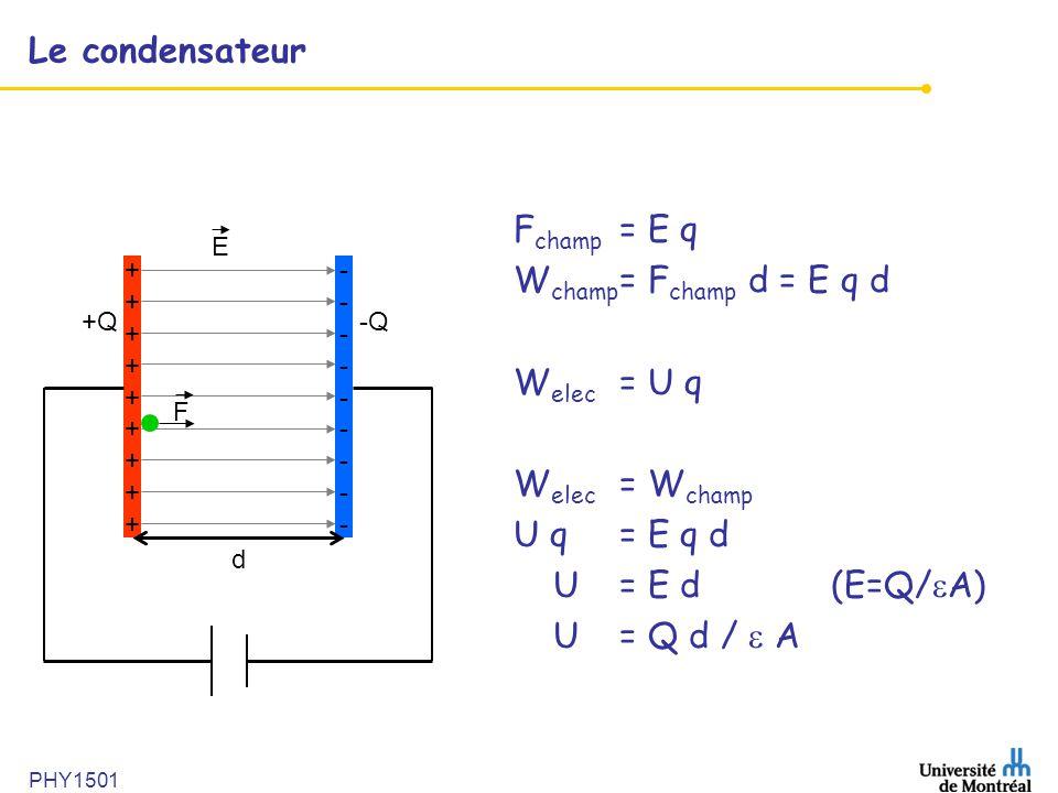 PHY1501 Le condensateur ++++++++++++++++++ ------------------ E +Q-Q F F champ = E q W champ = F champ d = E q d W elec = U q W elec = W champ U q= E