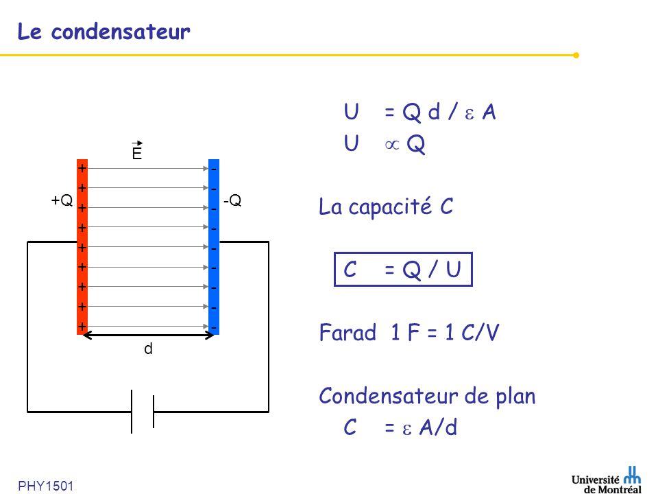 PHY1501 Le condensateur ++++++++++++++++++ ------------------ E +Q-Q U= Q d / A U Q La capacité C C= Q / U Farad 1 F = 1 C/V Condensateur de plan C= A