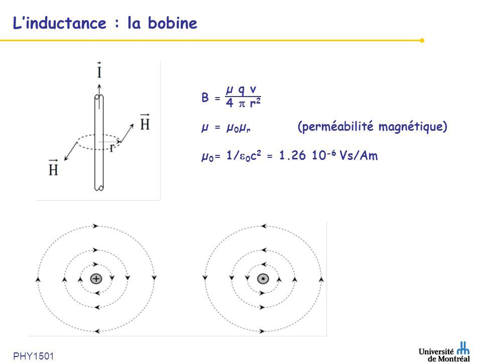 PHY1501 Linductance : la bobine B = µ = µ 0 µ r (perméabilité magnétique) µ 0 = 1/ 0 c 2 = 1.26 10 -6 Vs/Am µ q v 4 r 2