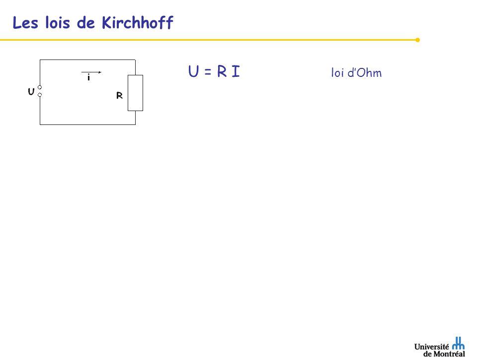 Les lois de Kirchhoff U = R I loi dOhm