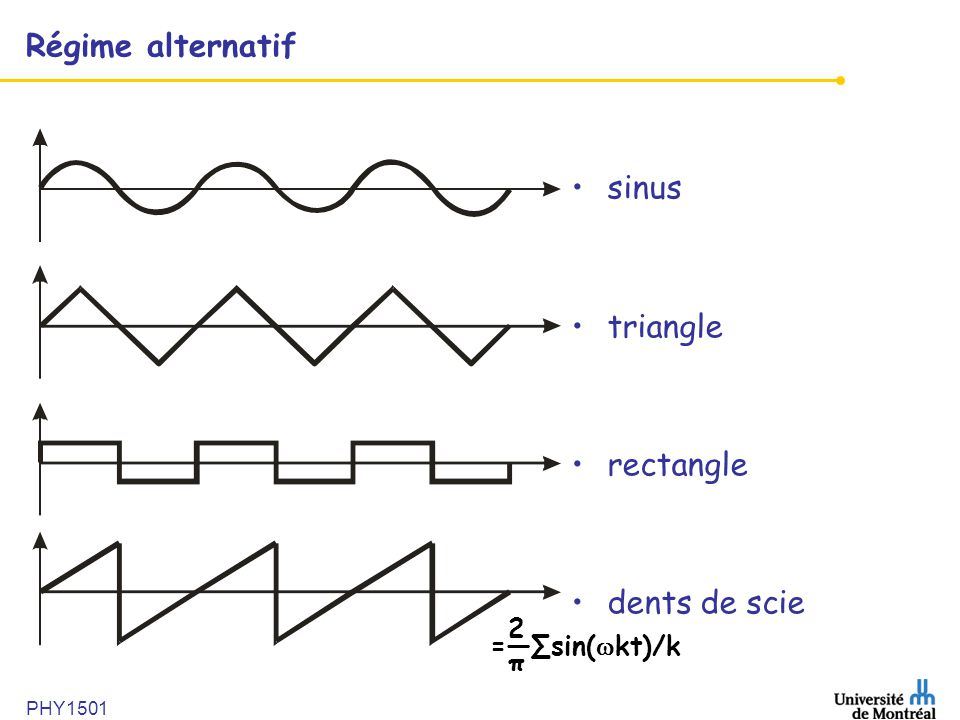 Régime alternatif sinus triangle rectangle dents de scie =sin( kt)/k 2π2π