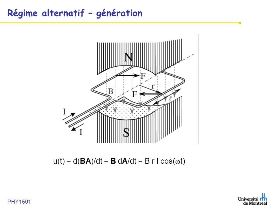 PHY1501 Régime alternatif – génération u(t) = d(BA)/dt = B dA/dt = B r l cos( t)