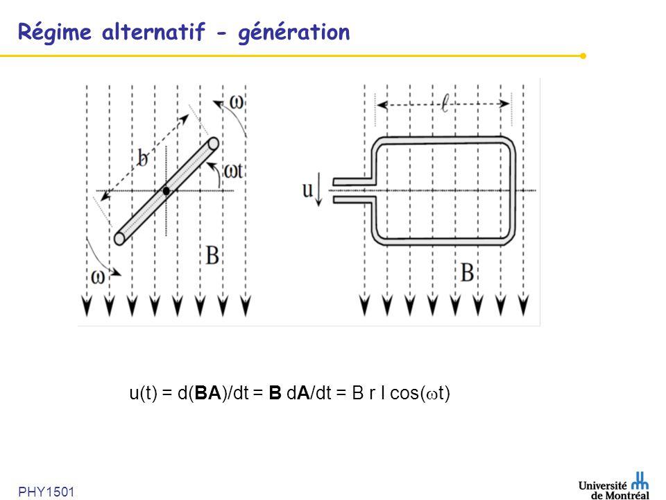 PHY1501 Régime alternatif - génération u(t) = d(BA)/dt = B dA/dt = B r l cos( t)