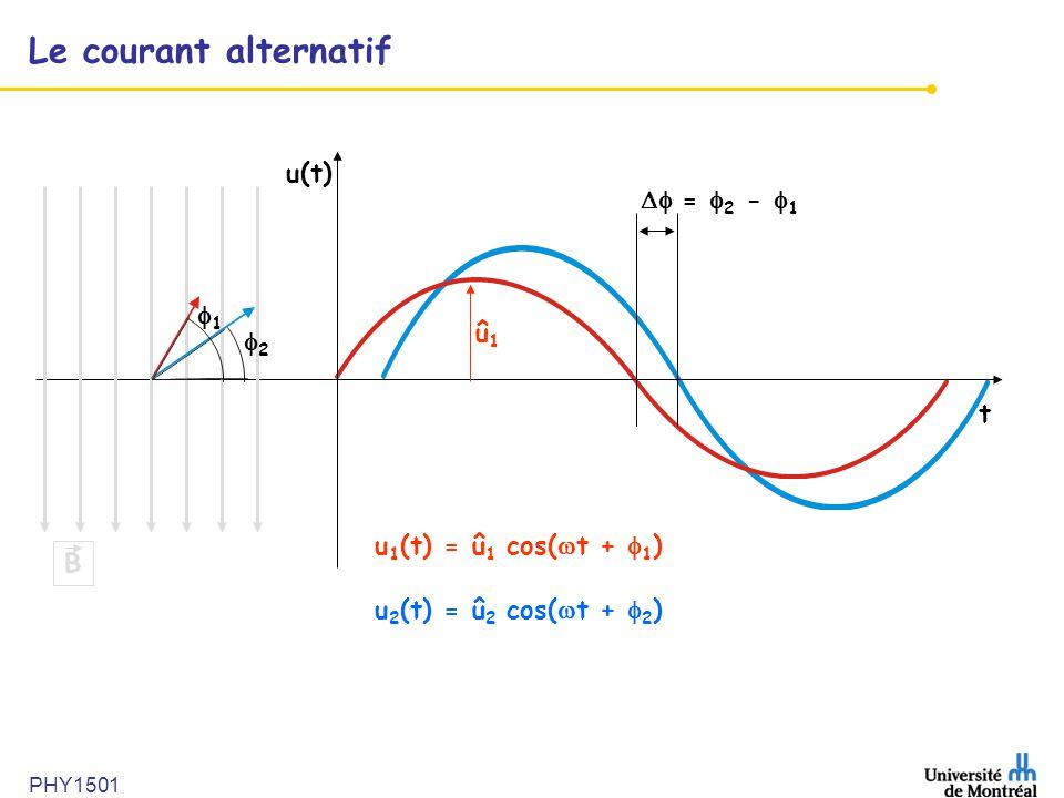 PHY1501 Le courant alternatif u(t) B t û1û1 u 1 (t) = û 1 cos( t + 1 ) u 2 (t) = û 2 cos( t + 2 ) = 2 - 1 1 2