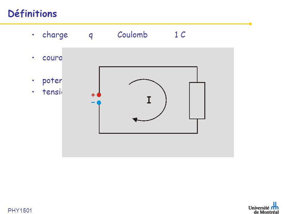 PHY1501 Définitions chargeqCoulomb1 C courantiampère1 A = 1 C/s potentielv, uvolt1V = 1 J/C tensionv, uvolt1V charge élémentaire e = 1.6022 10 -19 C