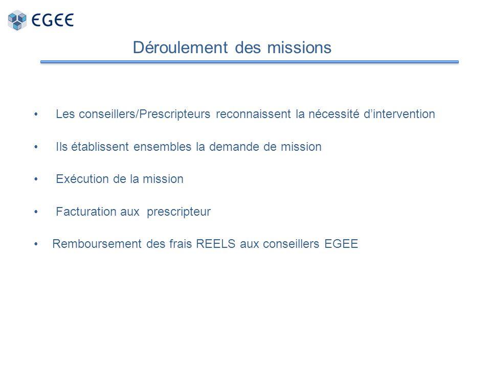 Déroulement des missions Les conseillers/Prescripteurs reconnaissent la nécessité dintervention Ils établissent ensembles la demande de mission Exécut